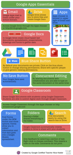 G Suite for Education PD